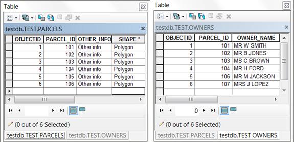 Parcel_Owner_tables