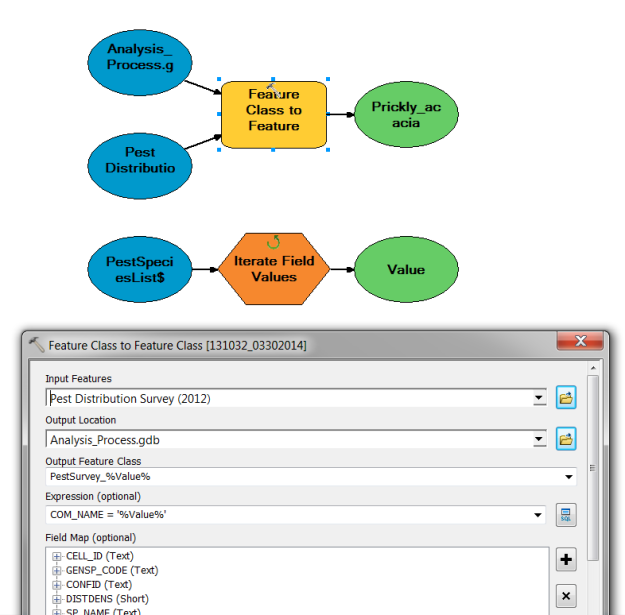 Rinse and Repeat! Working with Modelbuilder Iterators | Esri