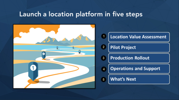 Launch a location platform in five steps